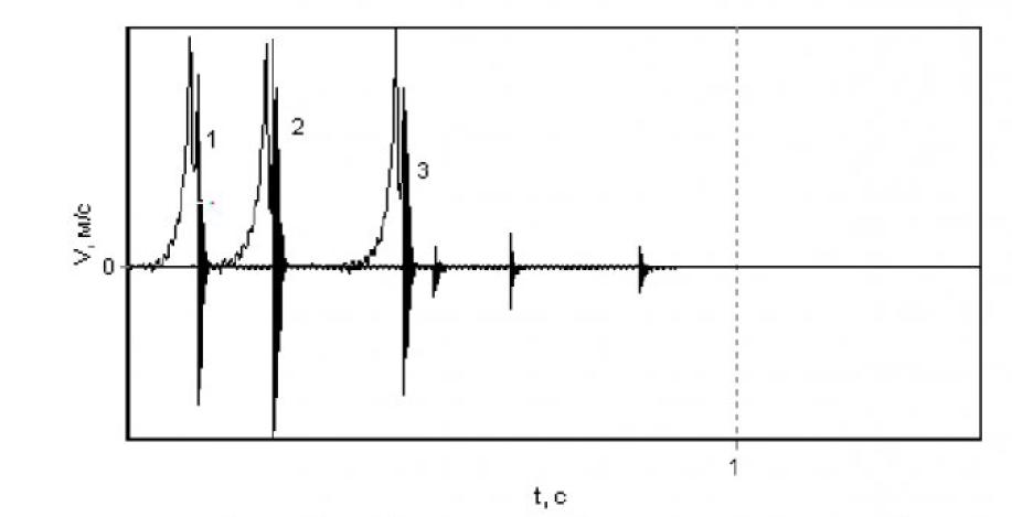 Модель типового модуля системы электроснабжения с коммутационной аппаратурой 17
