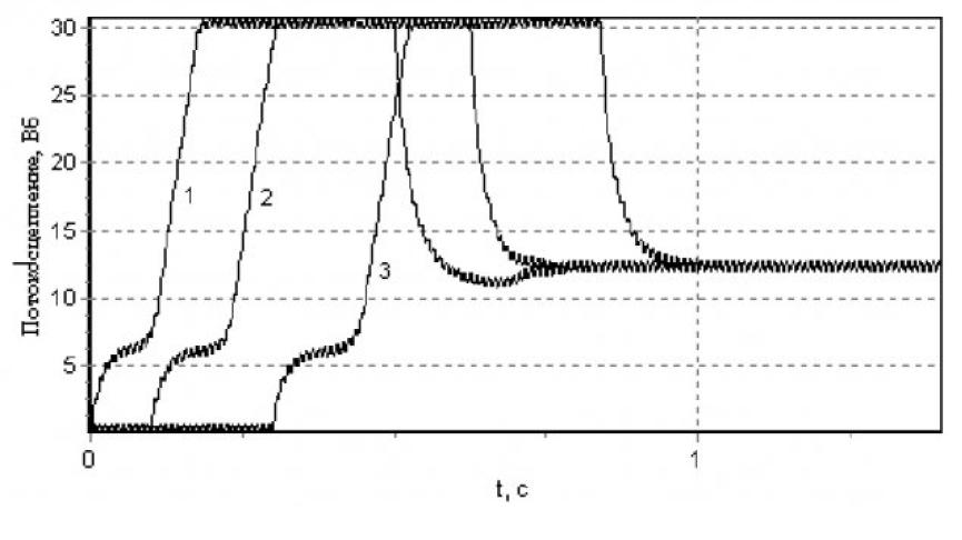 Модель типового модуля системы электроснабжения с коммутационной аппаратурой 18
