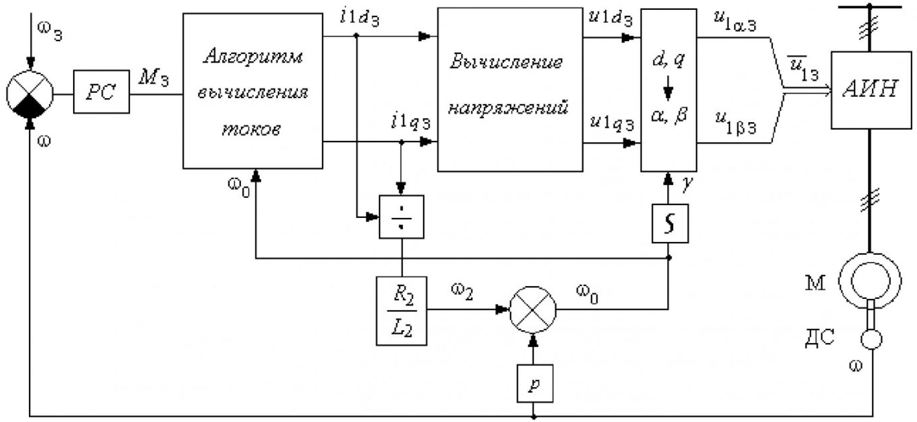 Сравнительный анализ систем регулирования угловой скорости асинхронного электродвигателя 2