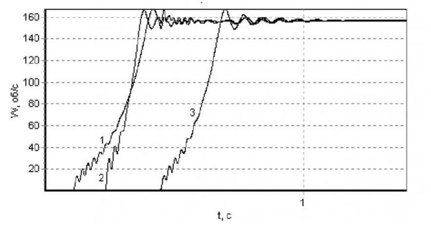 Модель типового модуля системы электроснабжения с коммутационной аппаратурой 21