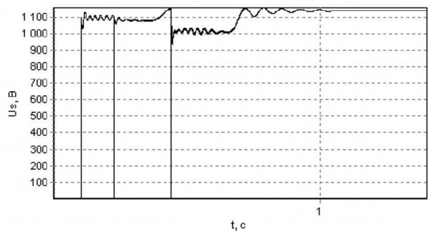 Модель типового модуля системы электроснабжения с коммутационной аппаратурой 24