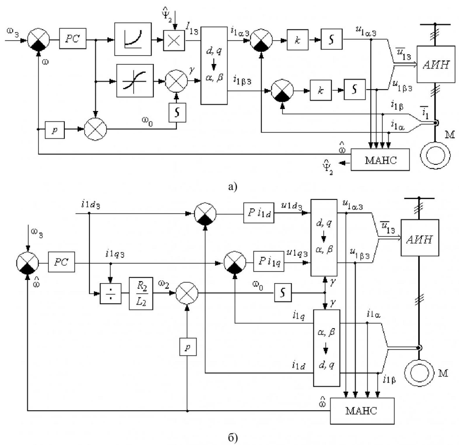 Сравнительный анализ систем регулирования угловой скорости асинхронного электродвигателя 3