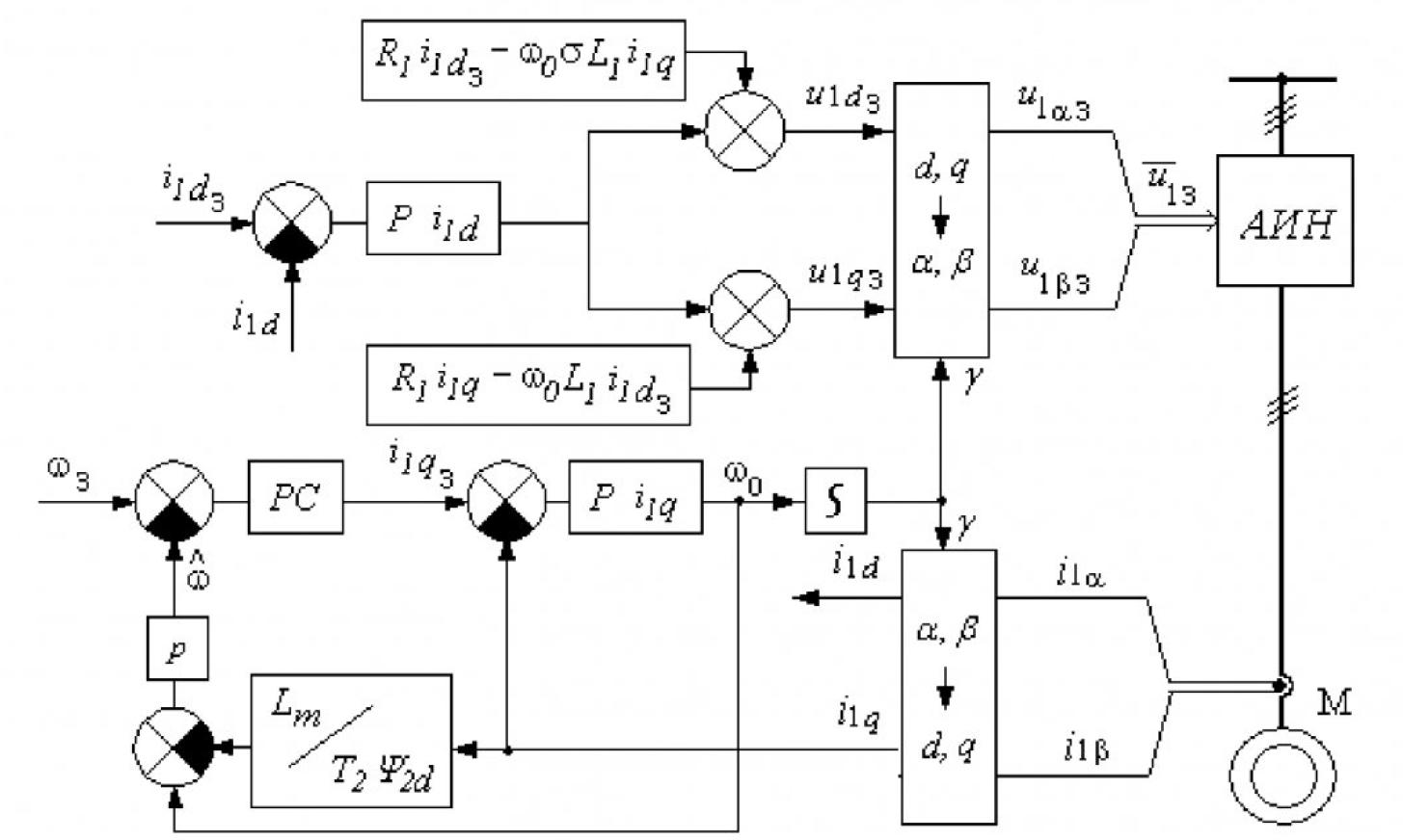 Сравнительный анализ систем регулирования угловой скорости асинхронного электродвигателя 4
