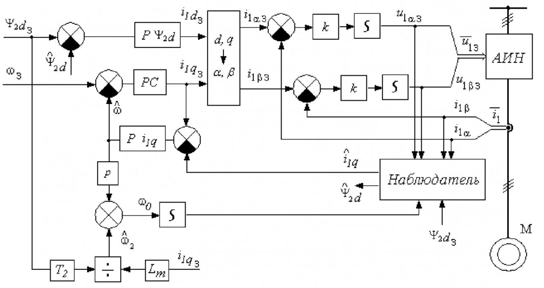 Сравнительный анализ систем регулирования угловой скорости асинхронного электродвигателя 5