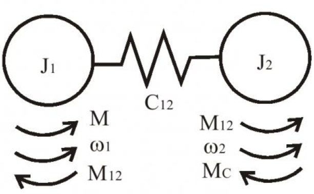 Подавление упругих колебаний в горных машинах с двухмассовой расчетной схемой 1